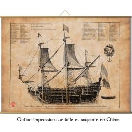 Vaisseau de premier rang - Plan de 1685